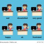 Mitarbeitertypen und -haltungen in Veränderungsprozessen