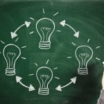 Was ist Führung? Die vier Kontinente der Führung oder das Leadion-Modell