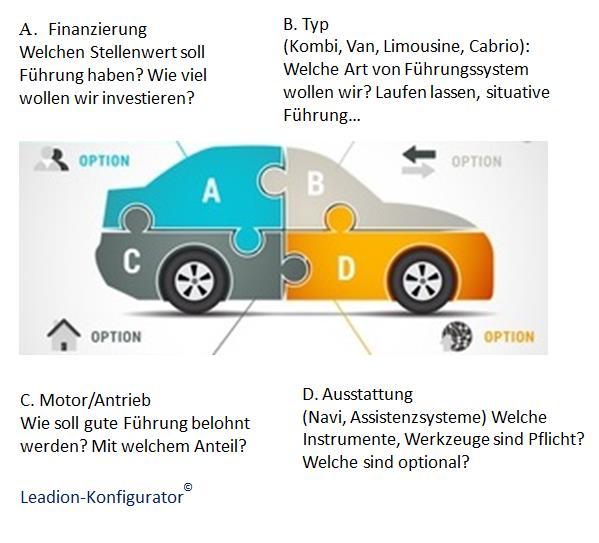 Konfigurator - Auto